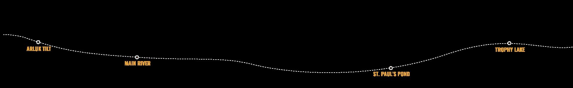 arluk_linemap